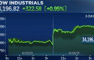 S&P 500 closes at a record, Dow jumps 320 points as Biden reaches infrastructure deal